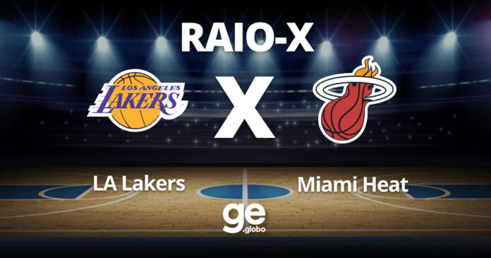 Raio-x da Final NBA 2019/20: Lakers x Heat | NBA | ge.globo